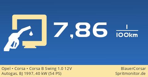 autogasverbrauch: opel - corsa - corsa b swing 1.0 12v - spritmonitor.de