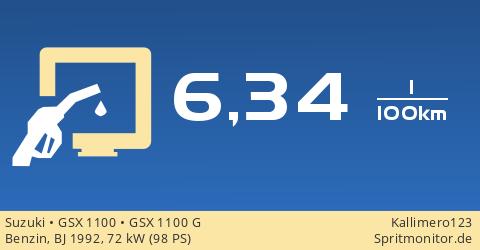Gasoline consumption: Suzuki - GSX 1100 - GSX 1100 G