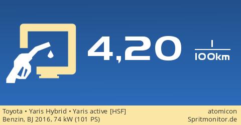 Benzinverbrauch: Toyota - Yaris Hybrid - Yaris active [HSF ...